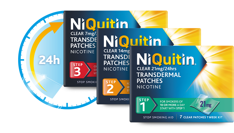 Niquitin Clear Patches